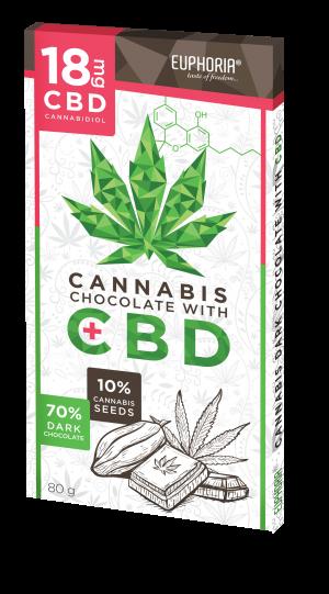 Dunkle Cannabis Schokolade 70% Shoki 18 MG CBD